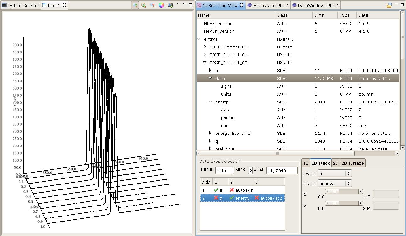 6  NeXus/HDF5 Tree View — Diamond Scisoft Python Guide 1 3 documentation